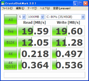 HDD CrystalDiskMark 結果