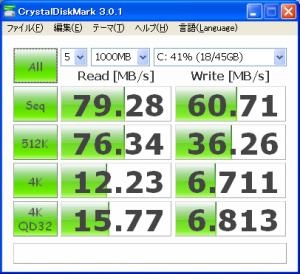 SSD CrystalDiskMark 結果
